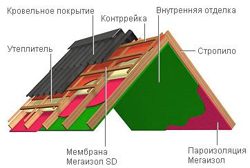 sd krovlya1