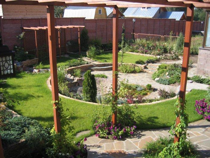 Обустройство двора частного дома (55)
