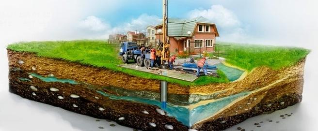 О компании ГидроБурСервис - бурение скважин на воду в екатеринбурге и свердловской области