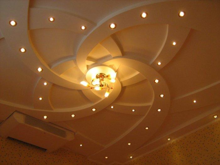 Строительные элементы для потолков из ГКЛ