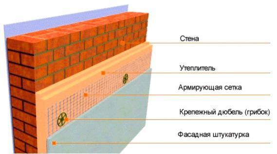 mokryi fasad