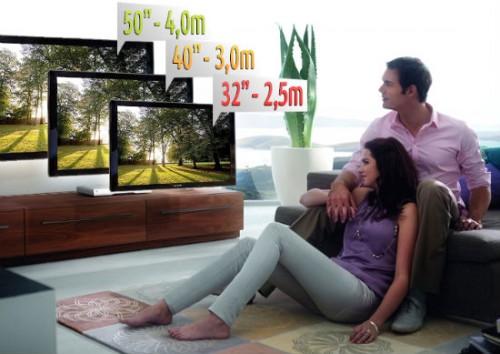 Как правильно подобрать телевизор